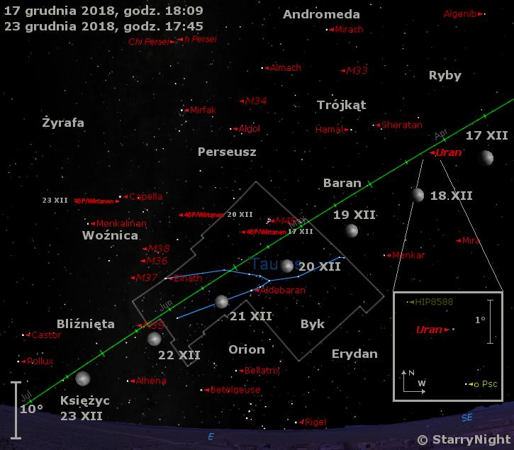 Położenie Księżyca, planety Uran, komety 46P/Wirtanen i Miry w trzecim tygodniu grudnia 2018 r.
