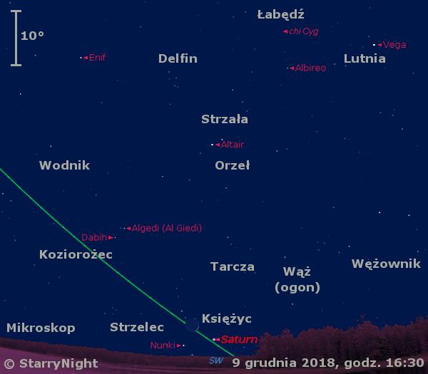 Położenie Księżyca, planety Saturn oraz mirydy χ Cygni w pierwszym tygodniu grudnia 2018 r.