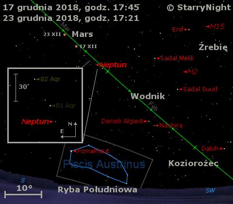 Położenie planet Neptun i Mars w trzecim tygodniu grudnia 2018 r.