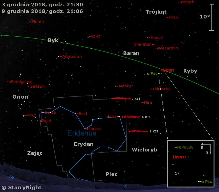 Położenie Urana, komety 46P/Wirtanen oraz Miry w pierwszym tygodniu grudnia 2018 r.