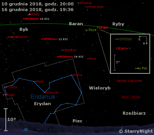 Położenie Urana i komety 46P/Wirtanen w drugim tygodniu grudnia 2018 r.