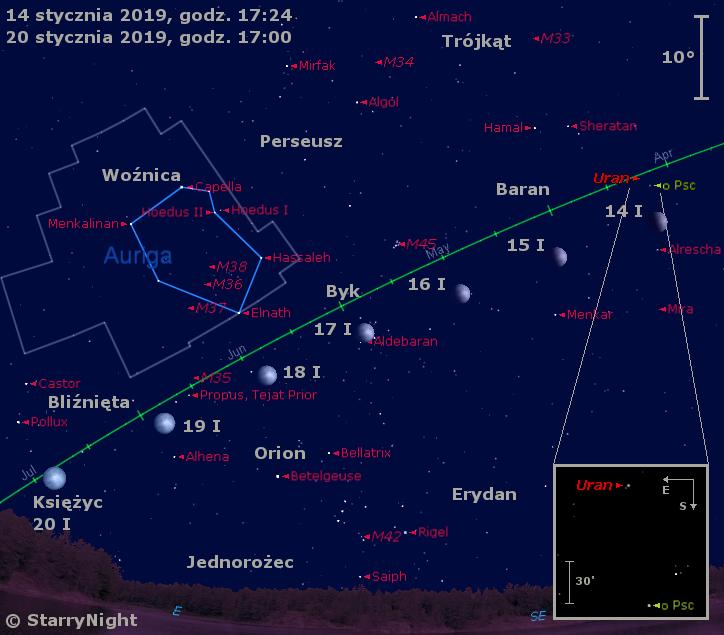 Położenie Księżyca, planety Uran i mirydy o Ceti w trzecim tygodniu stycznia 2019 r.