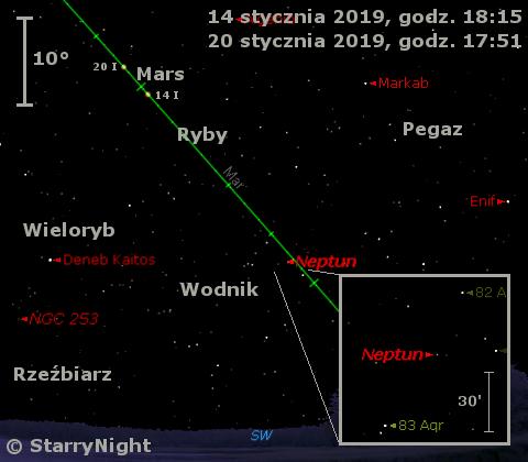 Położenie Neptuna i Marsa w trzecim tygodniu stycznia 2019 r.