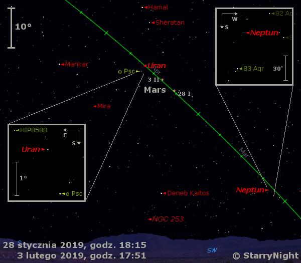 Położenie planet Neptun, Mars i Uran oraz mirydy o Ceti na przełomie stycznia i lutego 2019 r.