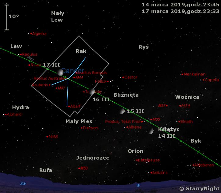 Położenie Księżyca i mirydy R Leonis na początku drugiej dekady marca 2019 r.