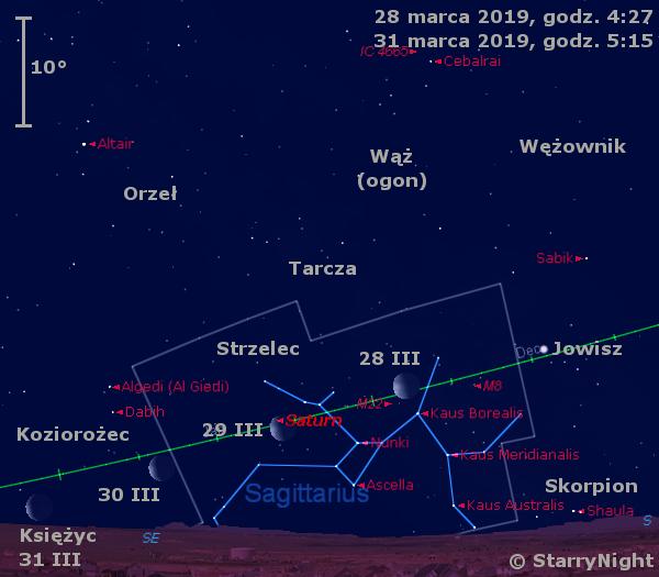 Położenie Księżyca oraz planet Jowisz i Saturn w ostatnich dniach marca 2019 r.