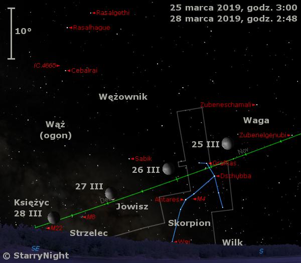 Położenie Księżyca i Jowisza w końcu czwartego tygodnia marca 2019 r.