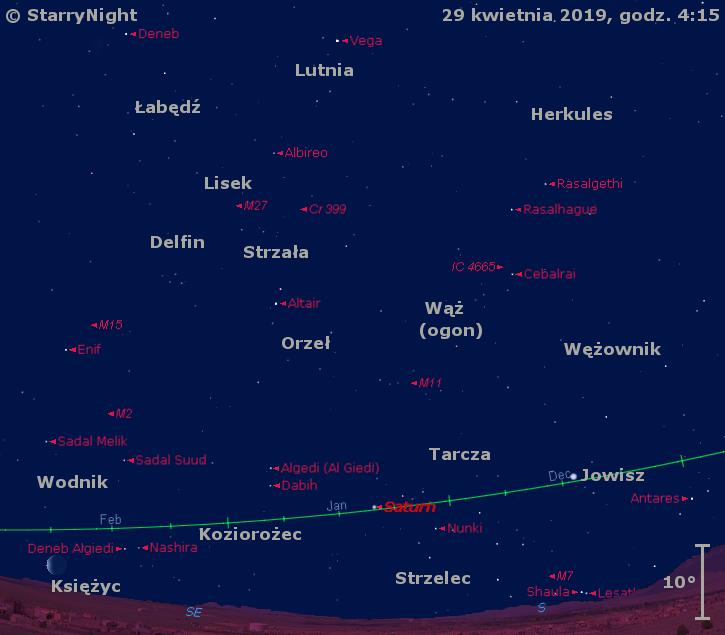 Położenie Księżyca, Jowisza i Saturna w pierwszym tygodniu maja 2019 r.