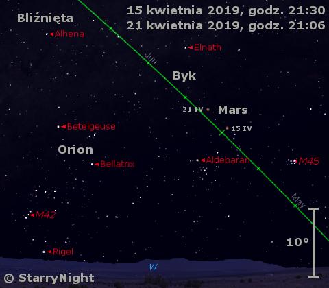 Położenie Marsa w trzecim tygodniu kwietnia 2019 r.
