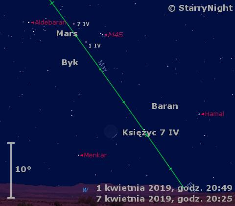 Położenie planety Mars i Księżyca w pierwszym tygodniu kwietnia 2019 r.