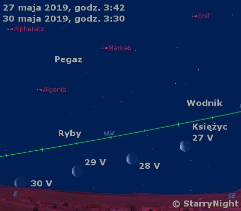Położenie Księżyca w ostatnim tygodniu maja 2019 r.