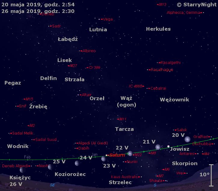 Położenie Księżyca oraz planet Jowisz i Saturn w czwartym tygodniu maja 2019 r.