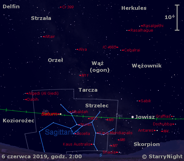 Położenie Jowisza i Saturna w pierwszym tygodniu czerwca 2019 r.