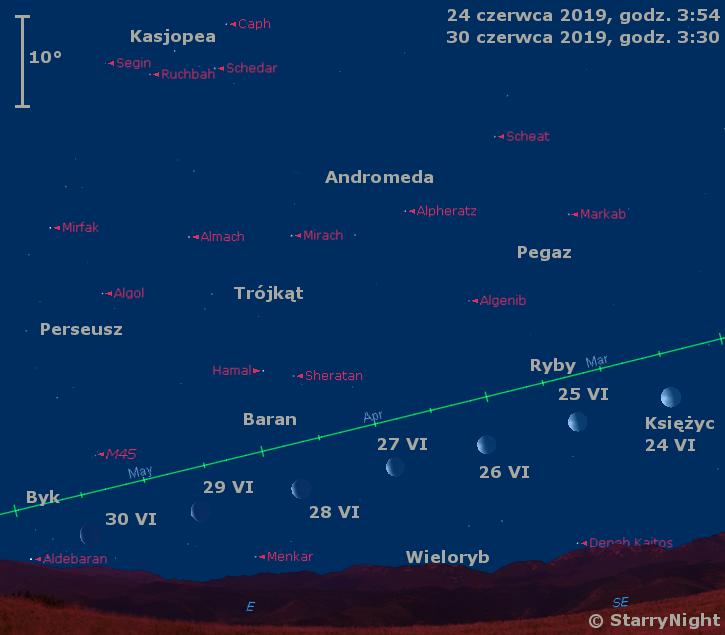 Położenie Księżyca w ostatnim tygodniu czerwca 2019 r.