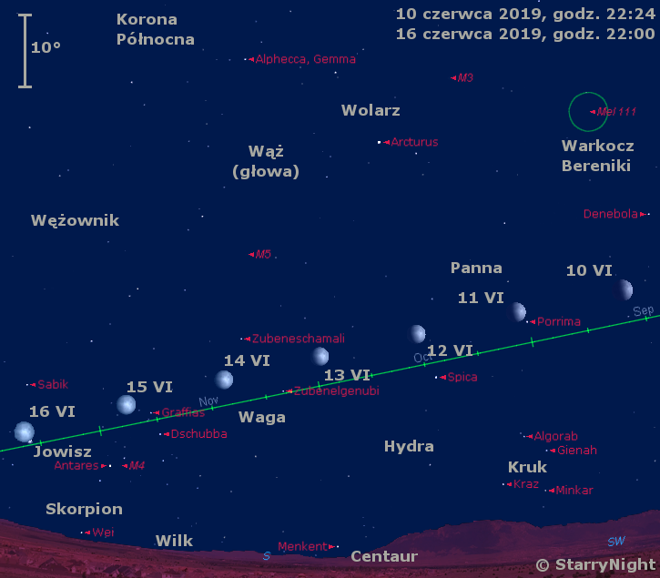 Położenie Księżyca i Jowisza w drugim tygodniu czerwca 2019 r.