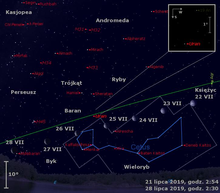 Położenie Księżyca i Urana w czwartym tygodniu lipca 2019 r.
