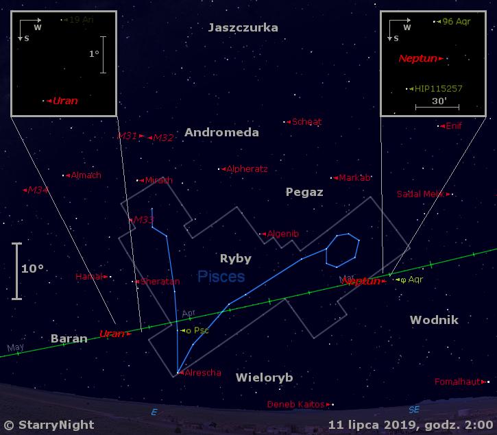 Położenie Neptuna i Urana w drugim tygodniu lipca 2019 r.
