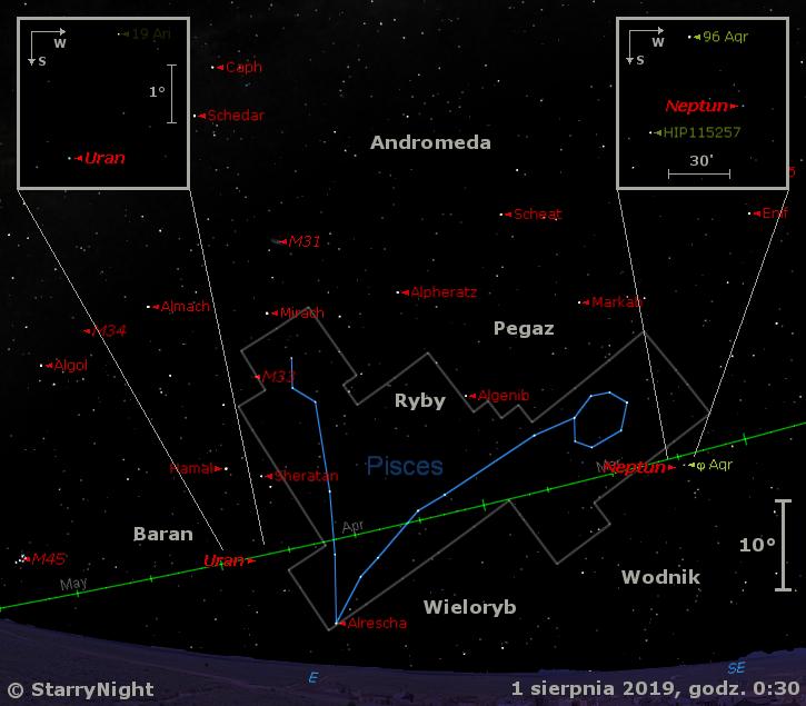 Położenie Urana iNeptuna naprzełomie lipca isierpnia 2019 r.