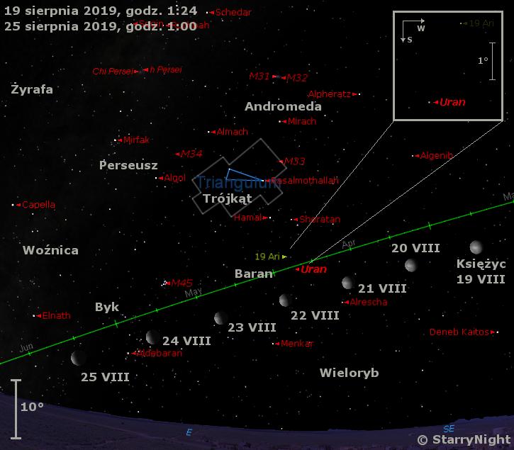 Położenie Księżyca iUrana napoczątku trzeciej dekady sierpnia 2019 r.