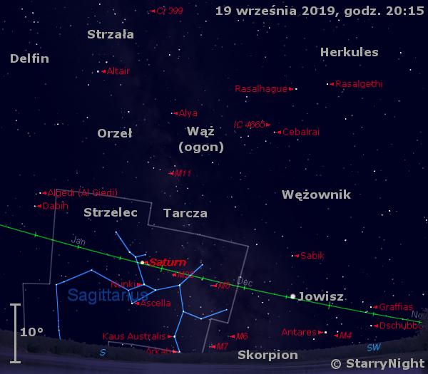 Położenie Jowisza iSaturna wtrzecim tygodniu września 2019 r.
