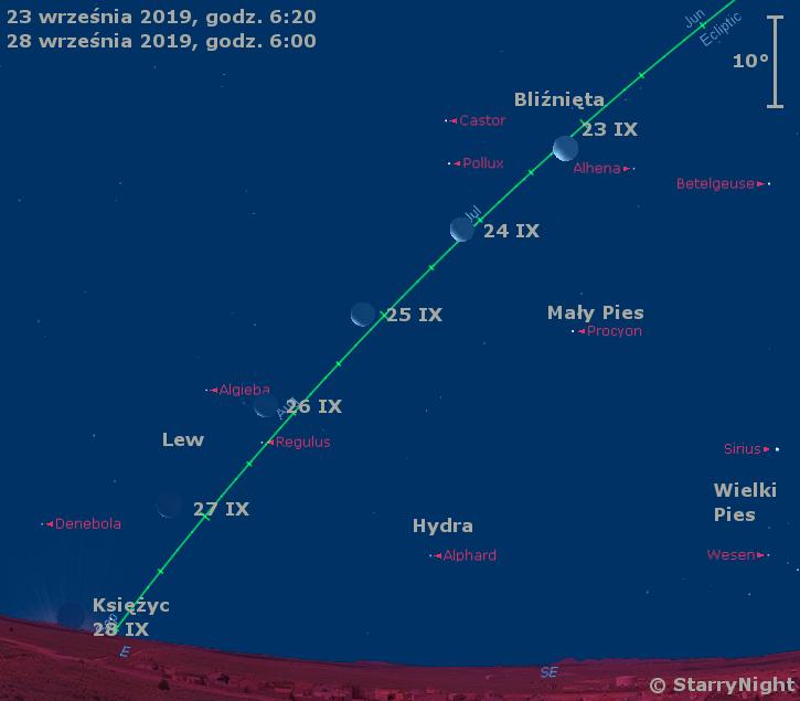 Położenie Księżyca w czwartym tygodniu września 2019 r.