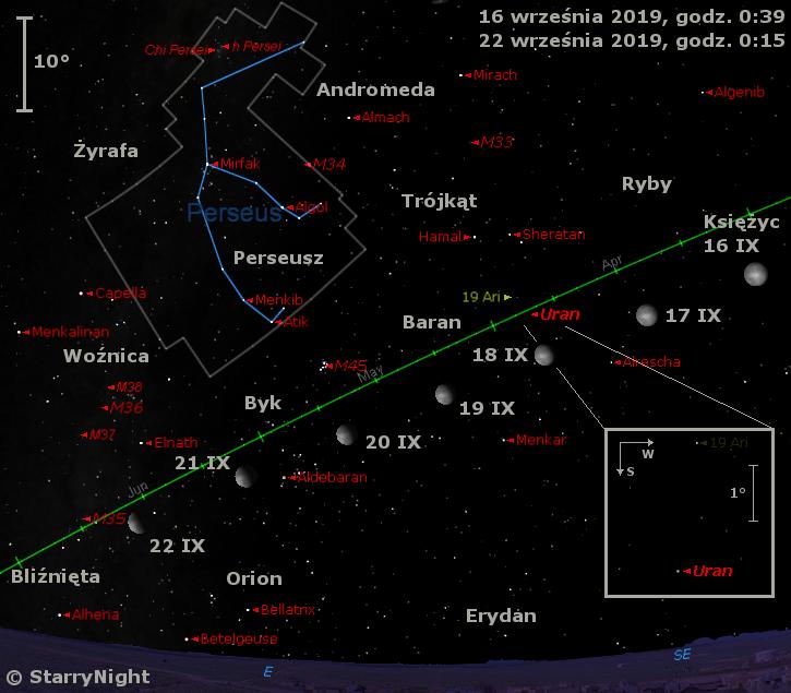 Położenie Księżyca i Urana w trzecim tygodniu września 2019 r.