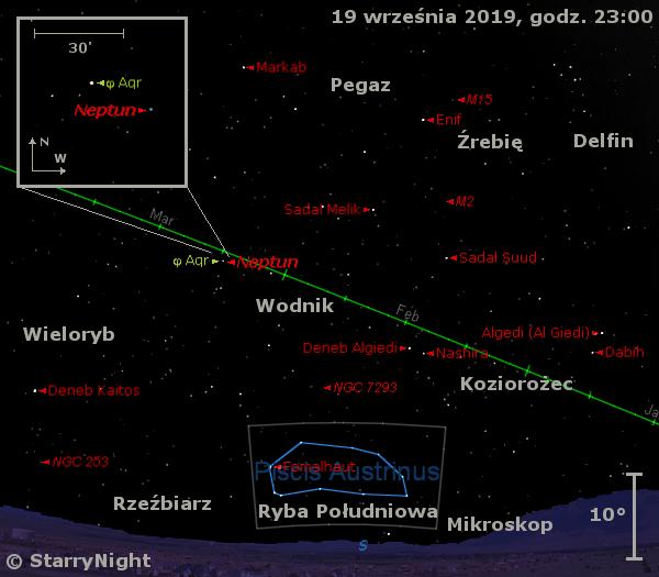 Położenie Neptuna wtrzecim tygodniu września 2019 r.