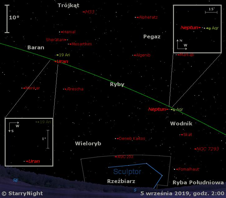 Położenie Neptuna i Urana w pierwszym tygodniu września 2019 r.