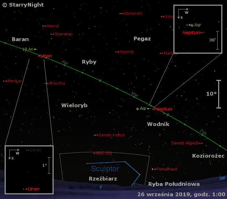Położenie planet Neptun iUran wczwartym tygodniu września 2019 r.