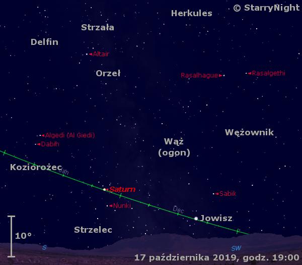 Położenie planet Jowisz i Saturn w trzecim tygodniu października 2019 r.