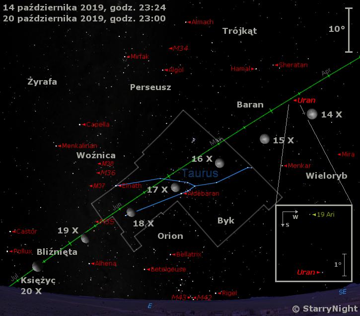 Położenie Księżyca, planety Uran i Miry Ceti w trzecim tygodniu października 2019 r.
