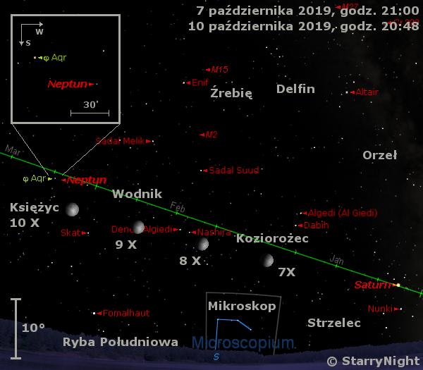 Położenie Księżyca oraz planet Saturn i Neptun w drugim tygodniu października 2019 r.