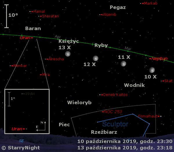 Położenie Księżyca oraz planet Neptun i Uran w drugim tygodniu października 2019 r.