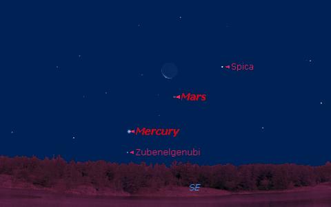 Położenie Księżyca oraz planet Mars i Merkury 24 listopada 2019 r