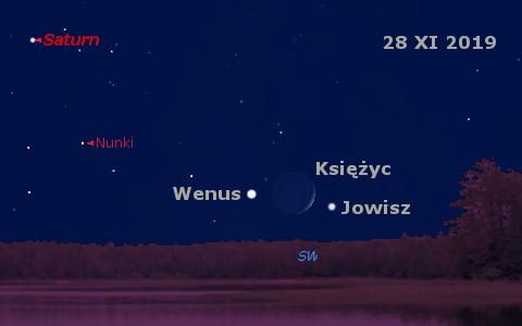 Położenie Księżyca oraz Jowisza i Wenus 28 listopada 2019 r.