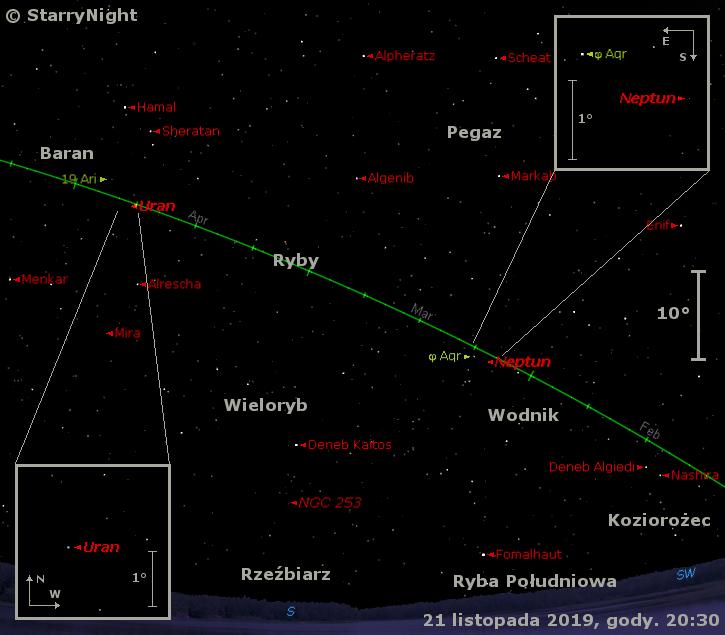 Położenie Neptuna i Urana w trzecim tygodniu listopada 2019 r.