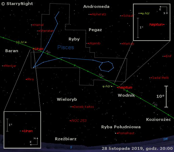 Położenie Neptuna i Urana w ostatnim tygodniu listopada 2019 r.