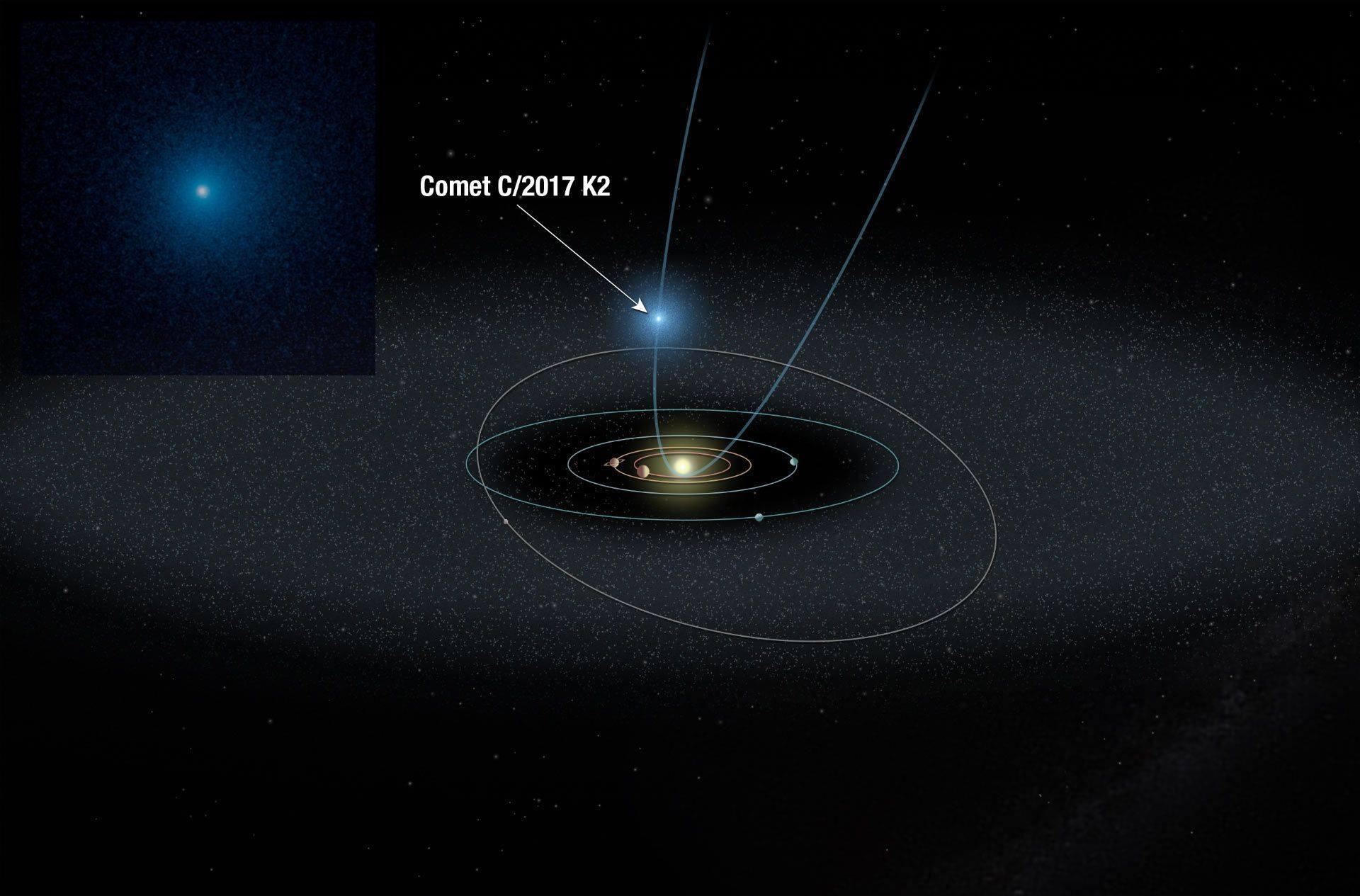 Komety z Obłoku Oorta @ Centrum Badań Kosmicznych PAN