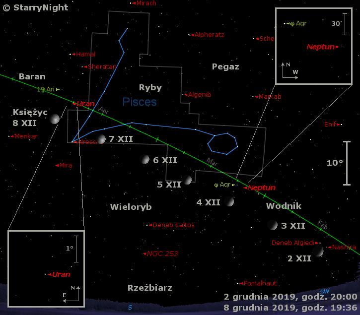 Położenie Księżyca oraz Neptuna i Urana w pierwszym tygodniu grudnia 2019 r.