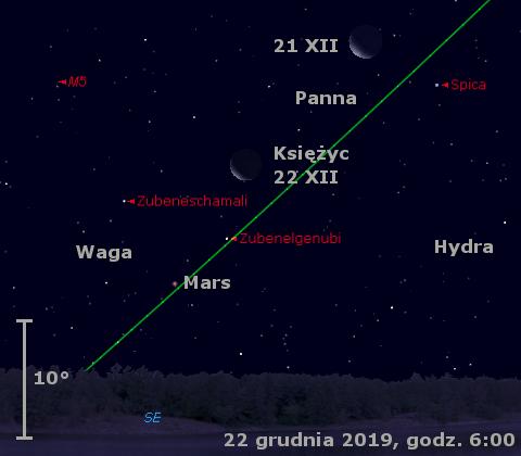 Położenie Księżyca iMarsa wtrzecim tygodniu grudnia 2019 r.