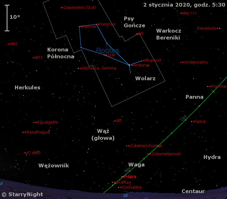 Położenie planety Mars oraz radiantu Kwadrantydów w pierwszym tygodniu stycznia 2020 r.