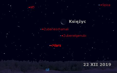 Położenie Księżyca i Marsa w trzecim tygodniu grudnia 2019 r.