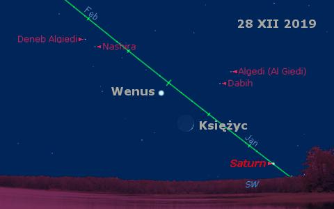 Położenie Saturna, Wenus i Księzyca w czwartym tygodniu grudnia 2019 r.