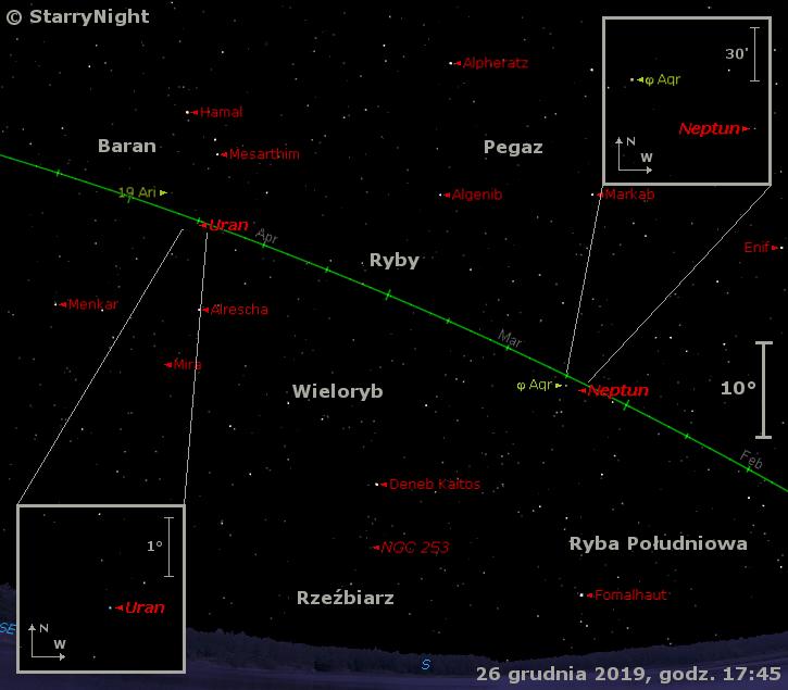 Położenie Neptuna iUrana orazMiry Ceti wczwartym tygodniu grudnia 2019 r.