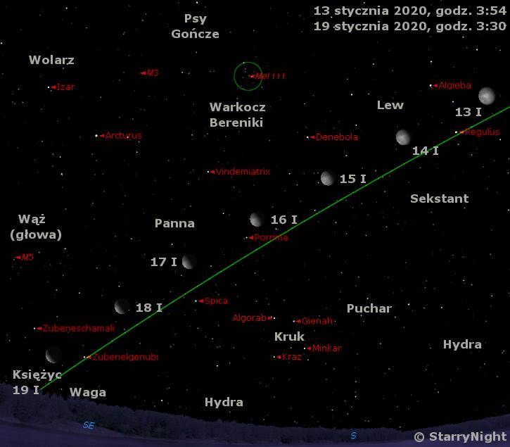 Położenie Księżyca w trzecim tygodniu stycznia 2020 r.