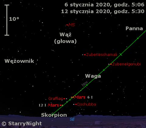 Położenie Marsa w drugim tygodniu stycznia 2020 r.