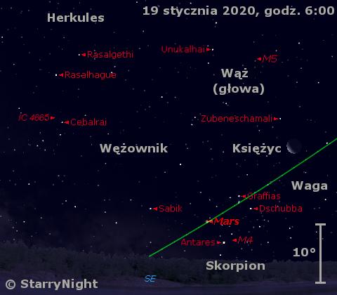 Położenie Marsa wtrzecim tygodniu stycznia 2020 r.