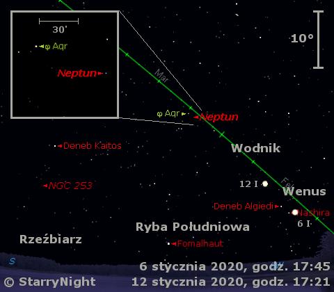 Położenie Wenus i Neptuna w drugim tygodniu stycznia 2020 r.