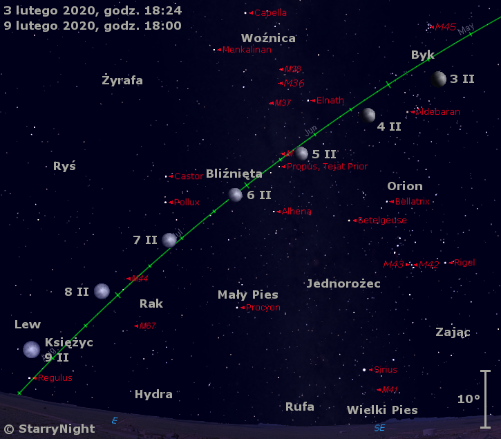 Położenie Księżyca w pierwszym tygodniu lutego 2020 r.