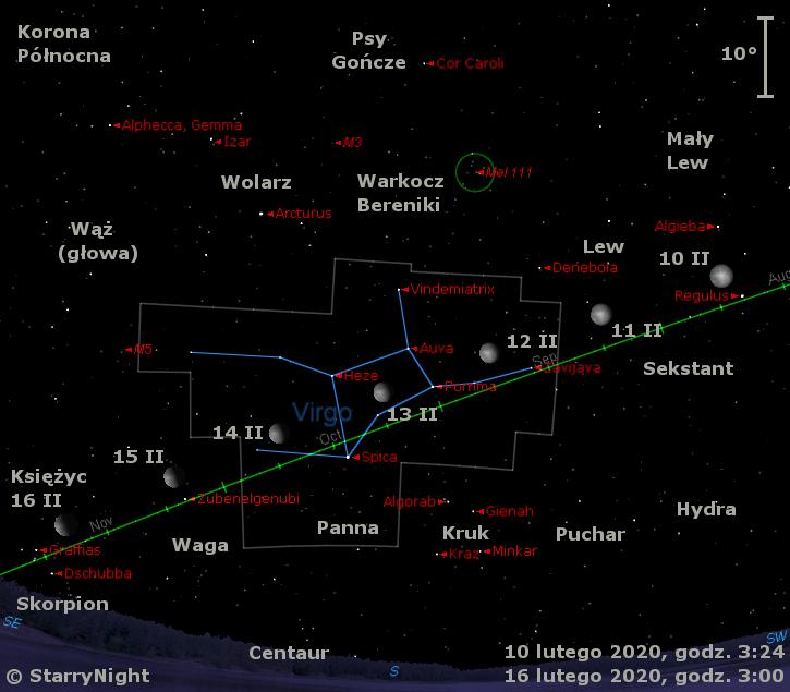 Położenie Księżyca w drugim tygodniu lutego 2020 r.